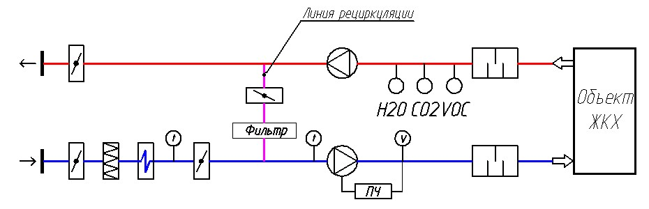 Центральный тепловой пункт (ЦТП) Абакан Кожухотрубный испаритель WTK SCE 43 Зеленодольск